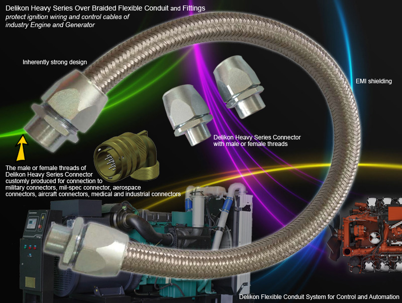 Delikon Heavy Series Over Braided Flexible Conduit and Fittings protect ignition wiring and control wiring of industry Engine and Generator